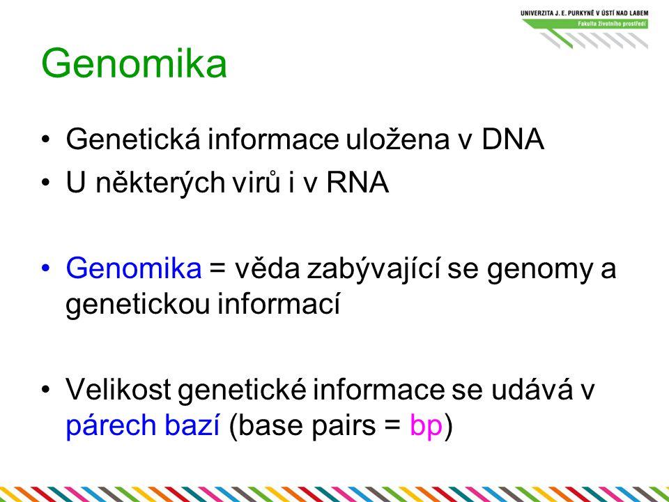 Genomika Genetická informace uložena v DNA U některých virů i v RNA