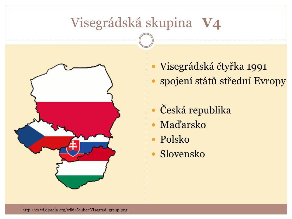 Visegrádská skupina V4 Visegrádská čtyřka 1991