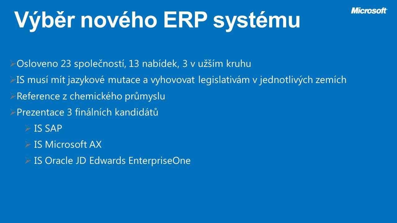 Výběr nového ERP systému