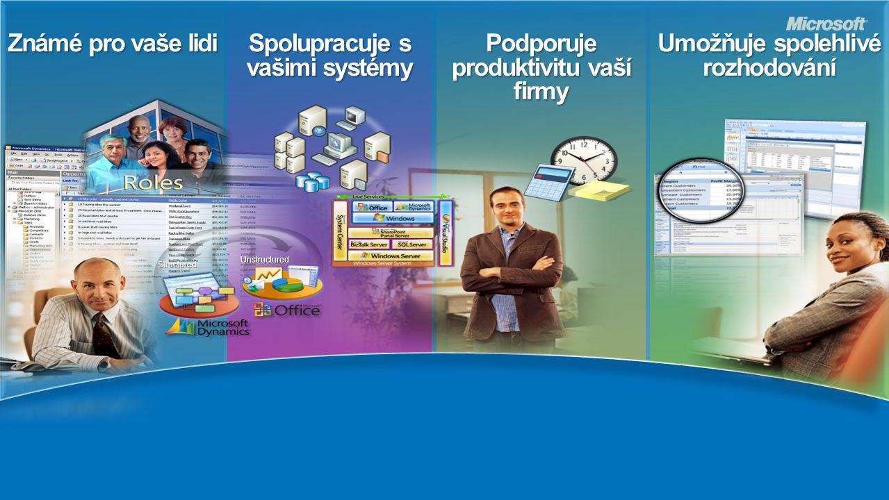 Spolupracuje s vašimi systémy Podporuje produktivitu vaší firmy