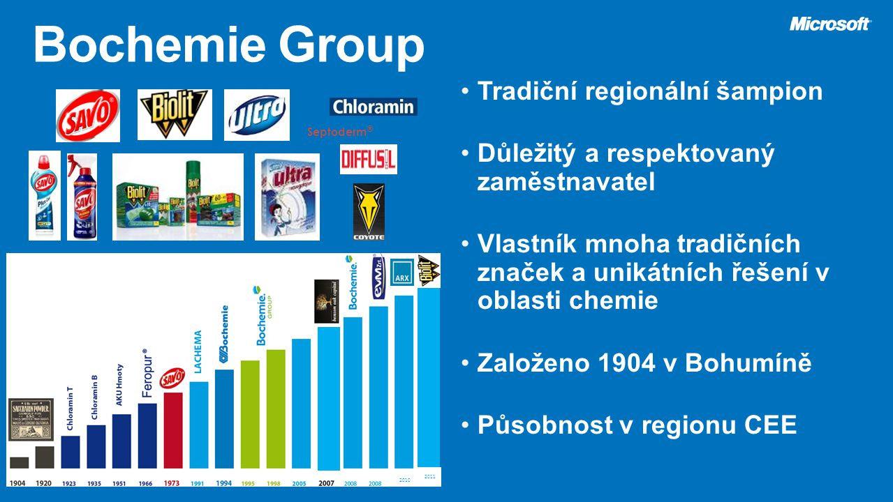 Bochemie Group Tradiční regionální šampion