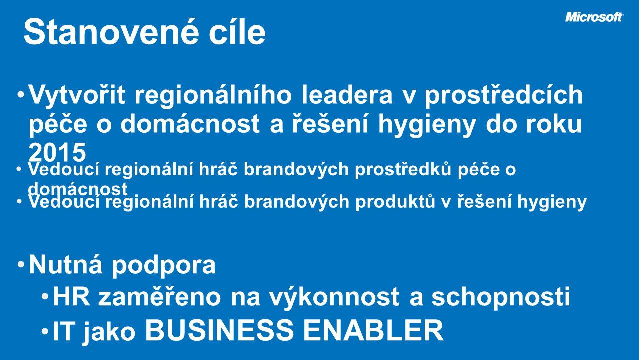 Stanovené cíle Vytvořit regionálního leadera v prostředcích péče o domácnost a řešení hygieny do roku 2015.