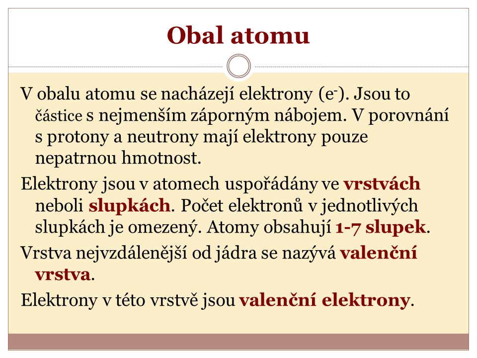 Obal atomu