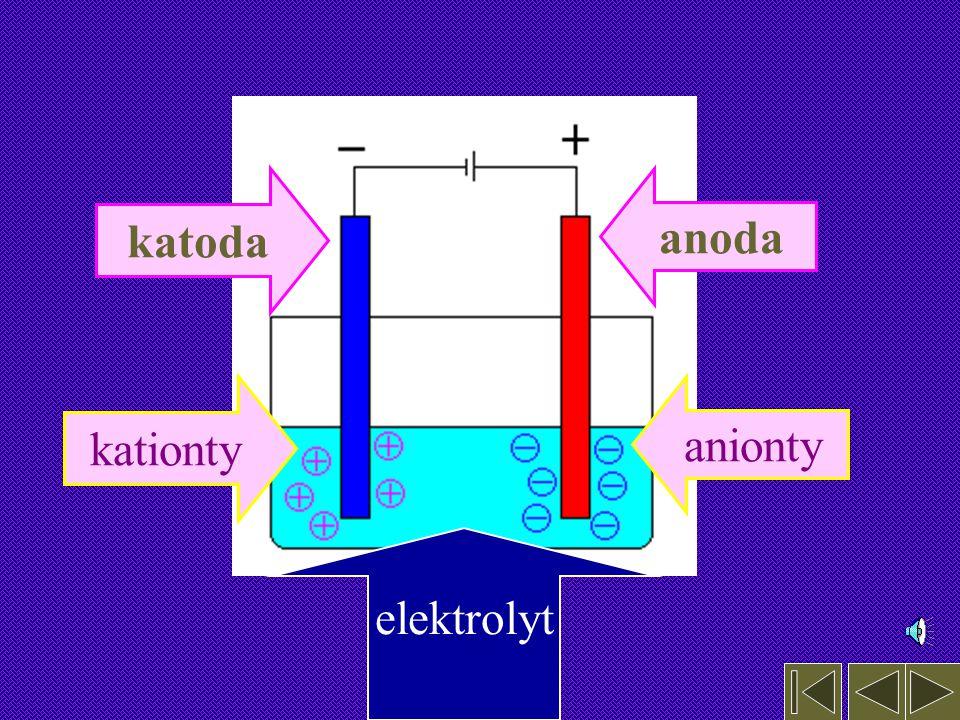 katoda anoda kationty anionty elektrolyt