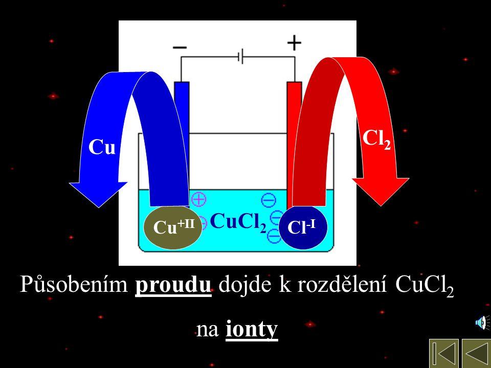 Působením proudu dojde k rozdělení CuCl2