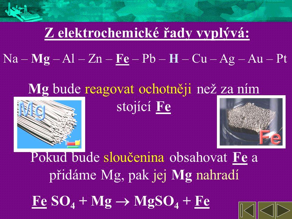 Z elektrochemické řady vyplývá: