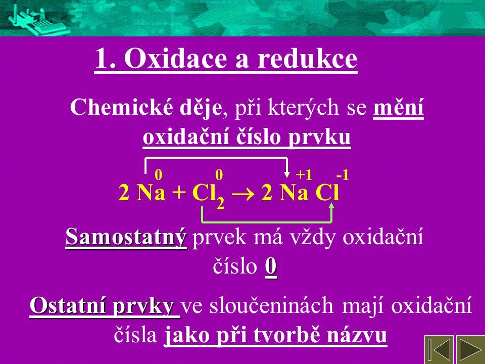1. Oxidace a redukce Chemické děje, při kterých se mění oxidační číslo prvku. 2 Na + Cl2  2 Na Cl.