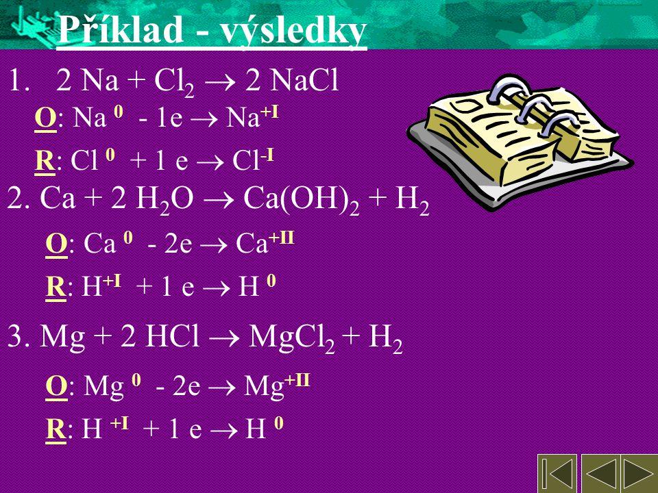 Příklad - výsledky 2 Na + Cl2  2 NaCl Ca + 2 H2O  Ca(OH)2 + H2
