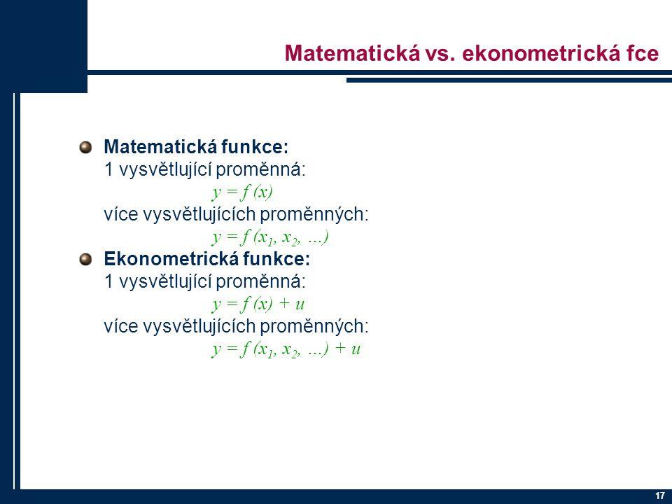 Matematická vs. ekonometrická fce