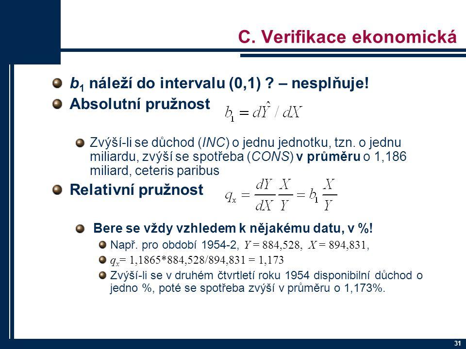 C. Verifikace ekonomická
