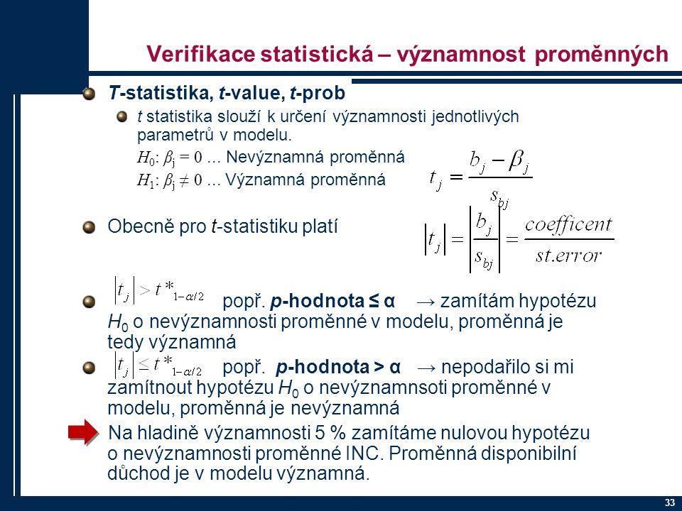 Verifikace statistická – významnost proměnných