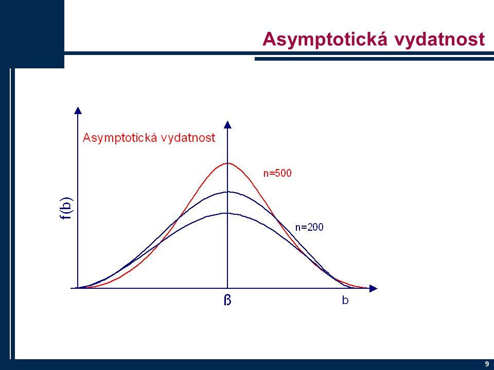 Asymptotická vydatnost