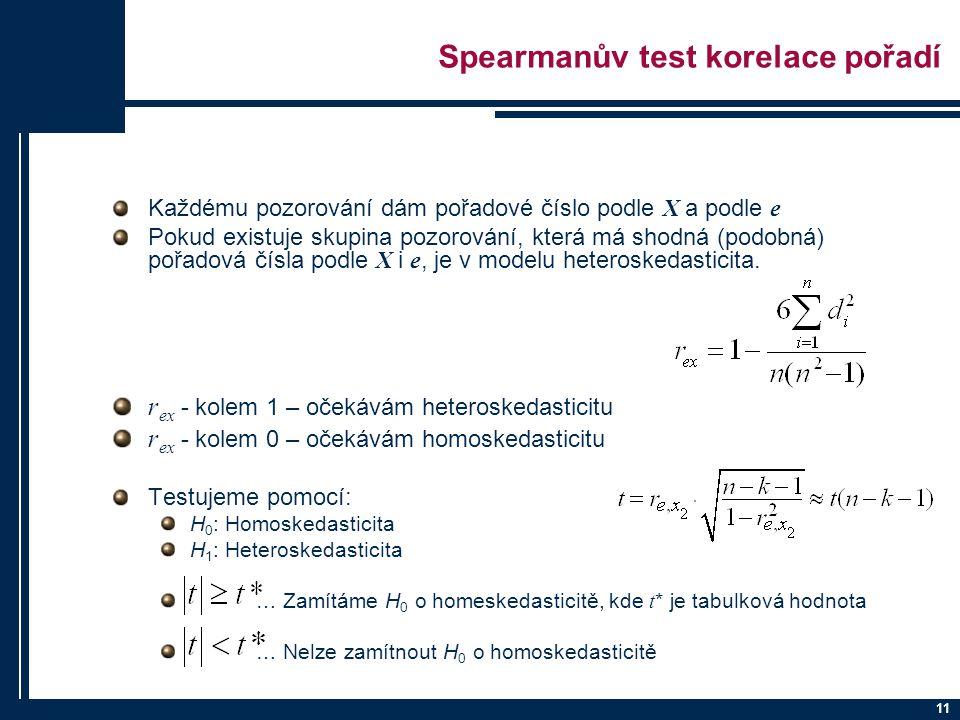 Spearmanův test korelace pořadí