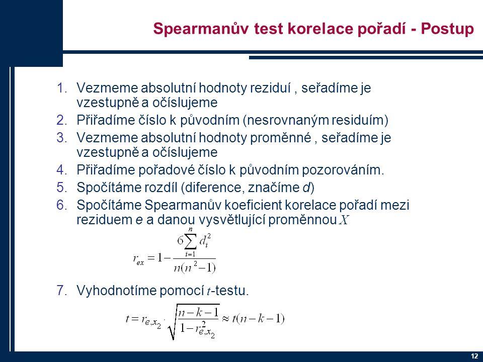 Spearmanův test korelace pořadí - Postup