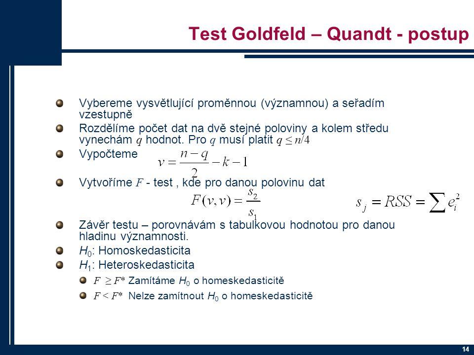 Test Goldfeld – Quandt - postup