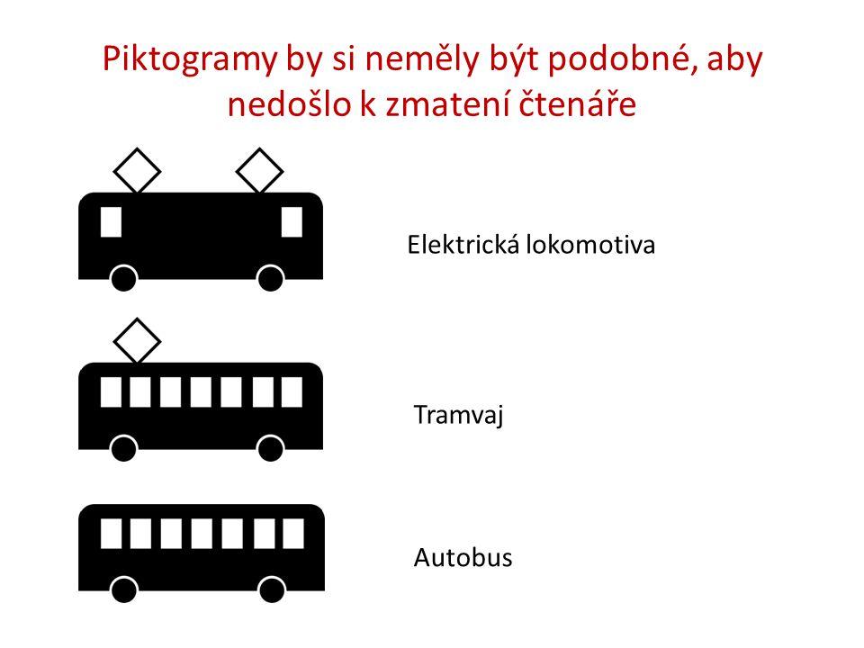 Piktogramy by si neměly být podobné, aby nedošlo k zmatení čtenáře