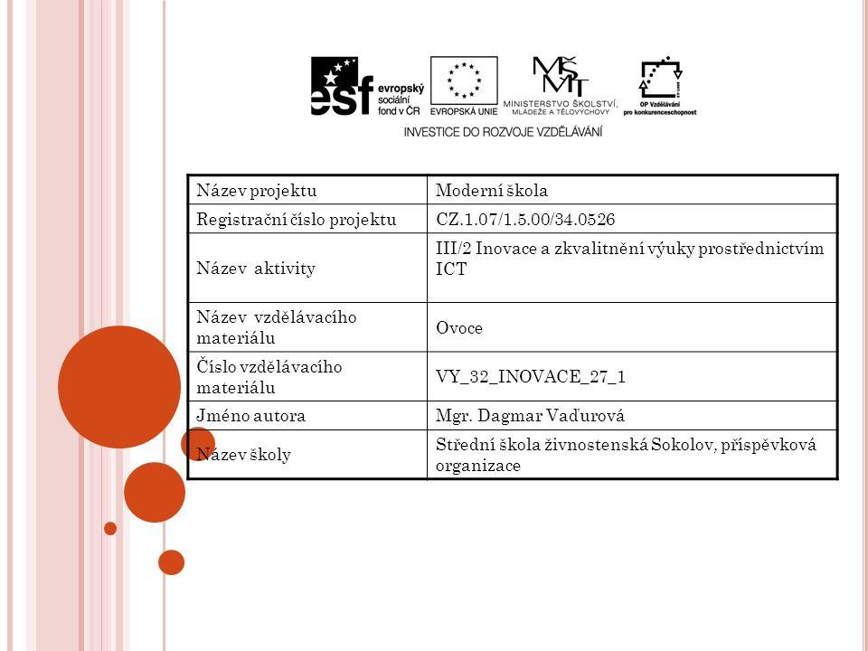 Název projektu Moderní škola. Registrační číslo projektu. CZ.1.07/1.5.00/34.0526. Název aktivity.