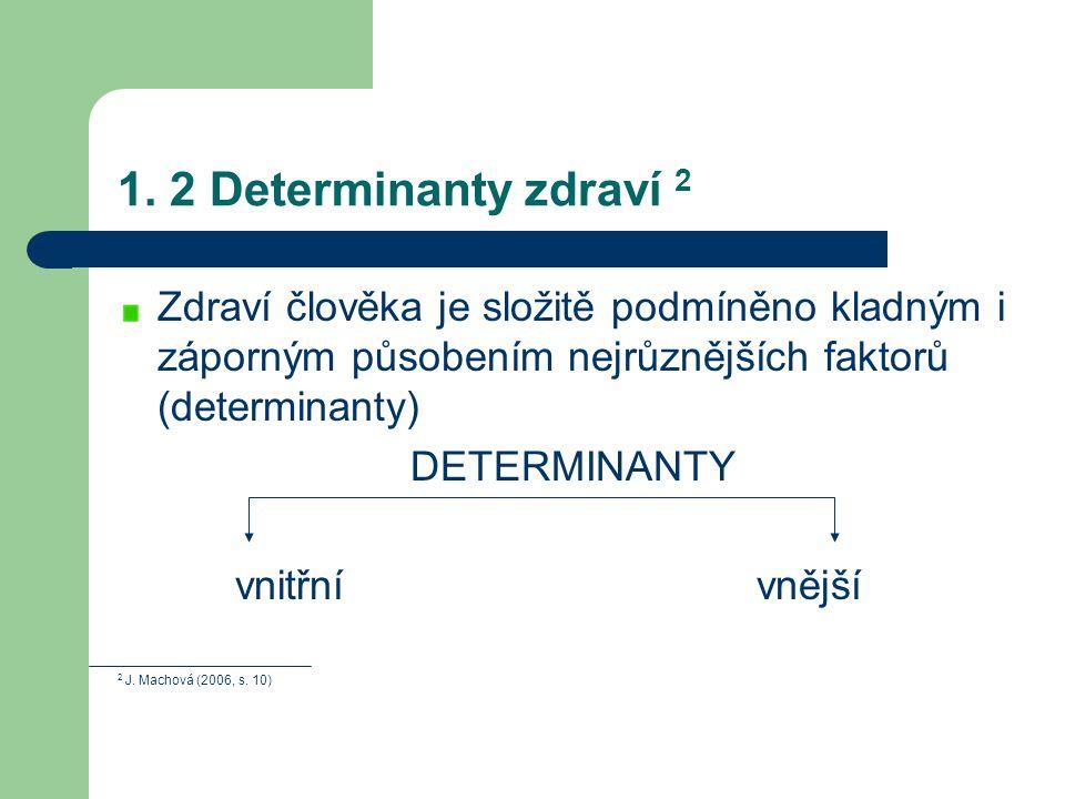 1. 2 Determinanty zdraví 2 Zdraví člověka je složitě podmíněno kladným i záporným působením nejrůznějších faktorů (determinanty)