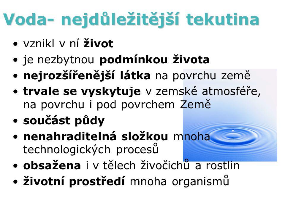 Voda- nejdůležitější tekutina