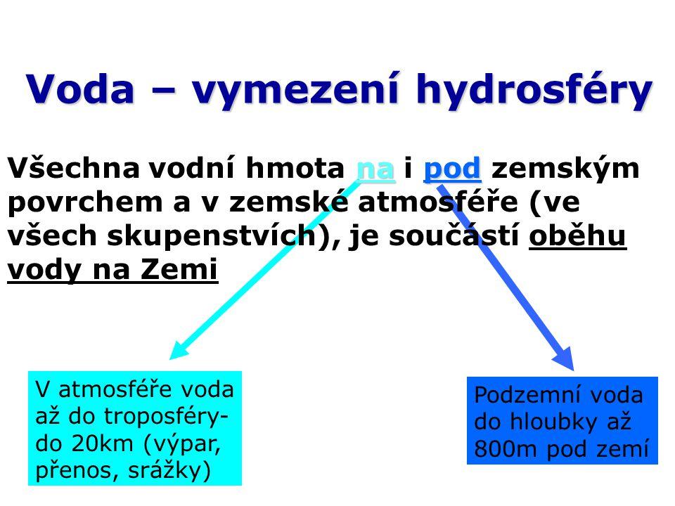 Voda – vymezení hydrosféry