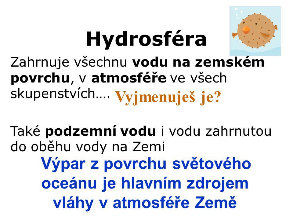 Hydrosféra Vyjmenuješ je