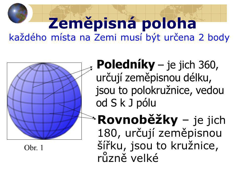 Zeměpisná poloha každého místa na Zemi musí být určena 2 body.