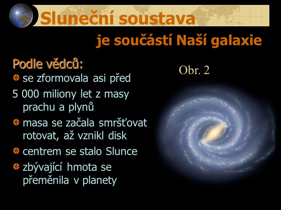 Sluneční soustava je součástí Naší galaxie