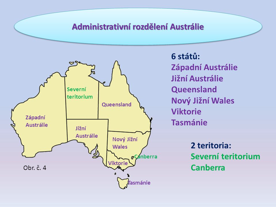 Administrativní rozdělení Austrálie