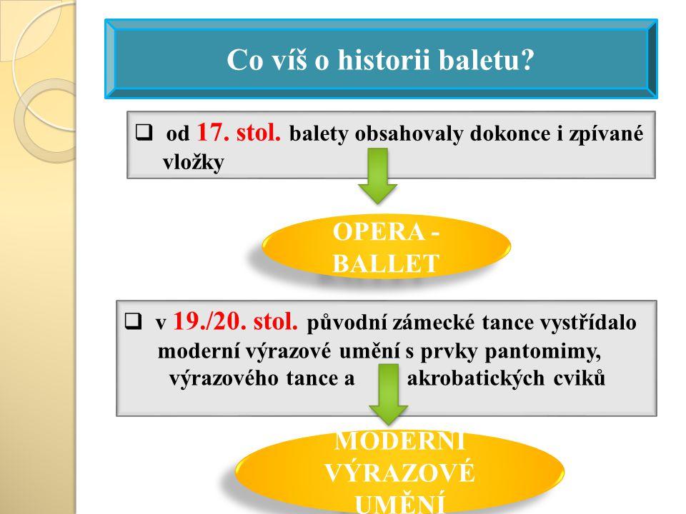 Co víš o historii baletu MODERNÍ VÝRAZOVÉ UMĚNÍ