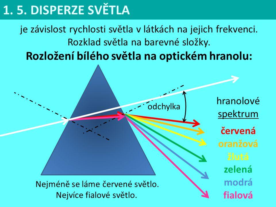 Rozložení bílého světla na optickém hranolu: