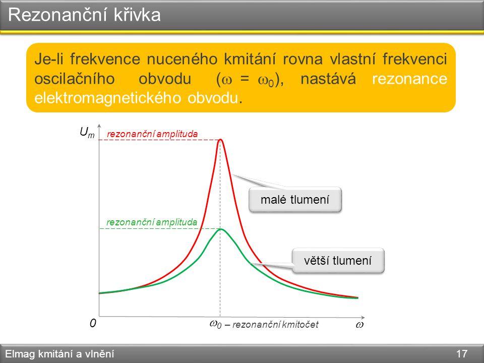 Rezonanční křivka