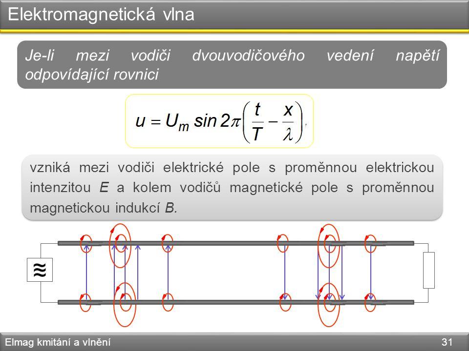 Elektromagnetická vlna