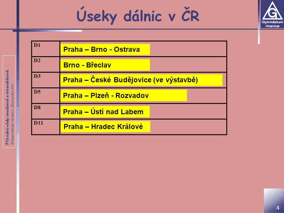 Úseky dálnic v ČR Praha – Brno - Ostrava Brno - Břeclav