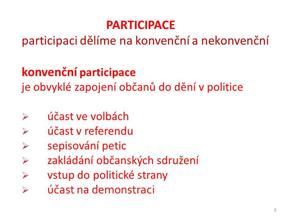 participaci dělíme na konvenční a nekonvenční konvenční participace