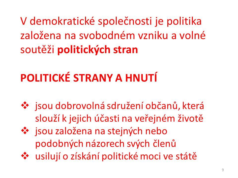 POLITICKÉ STRANY A HNUTÍ