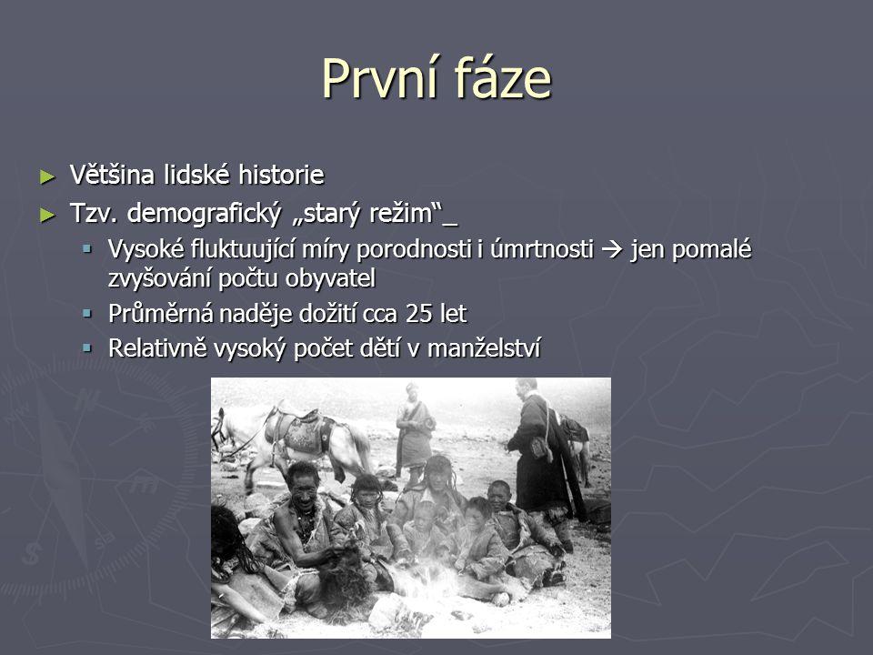 """První fáze Většina lidské historie Tzv. demografický """"starý režim _"""
