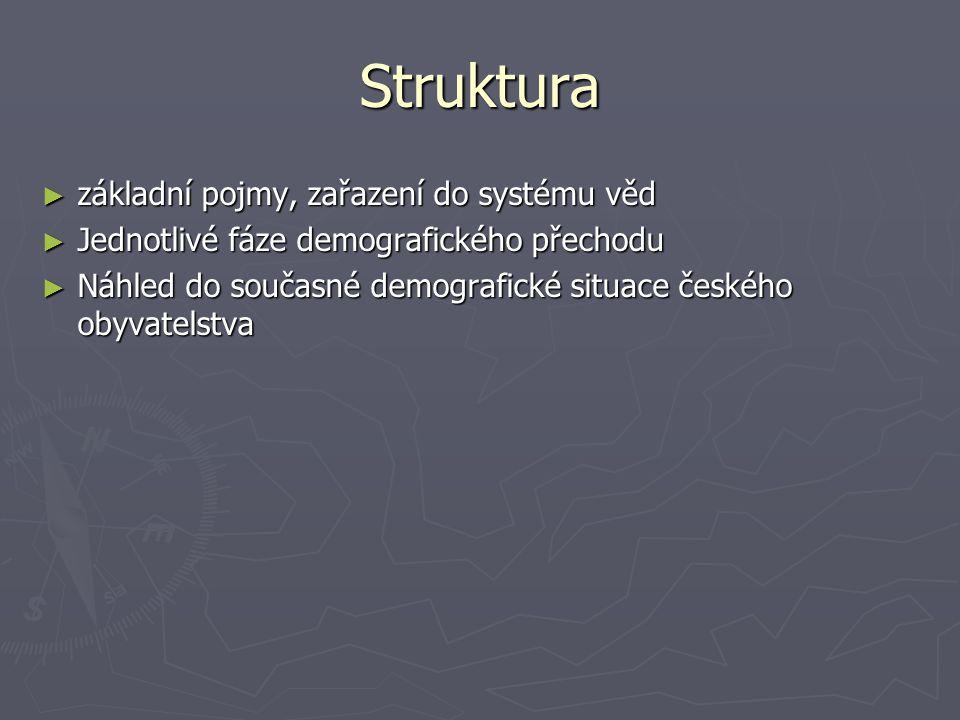 Struktura základní pojmy, zařazení do systému věd