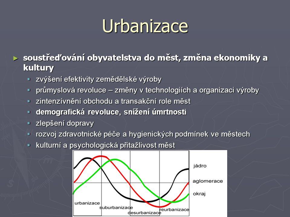 Urbanizace soustřeďování obyvatelstva do měst, změna ekonomiky a kultury. zvýšení efektivity zemědělské výroby.