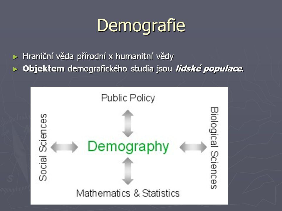 Demografie Hraniční věda přírodní x humanitní vědy