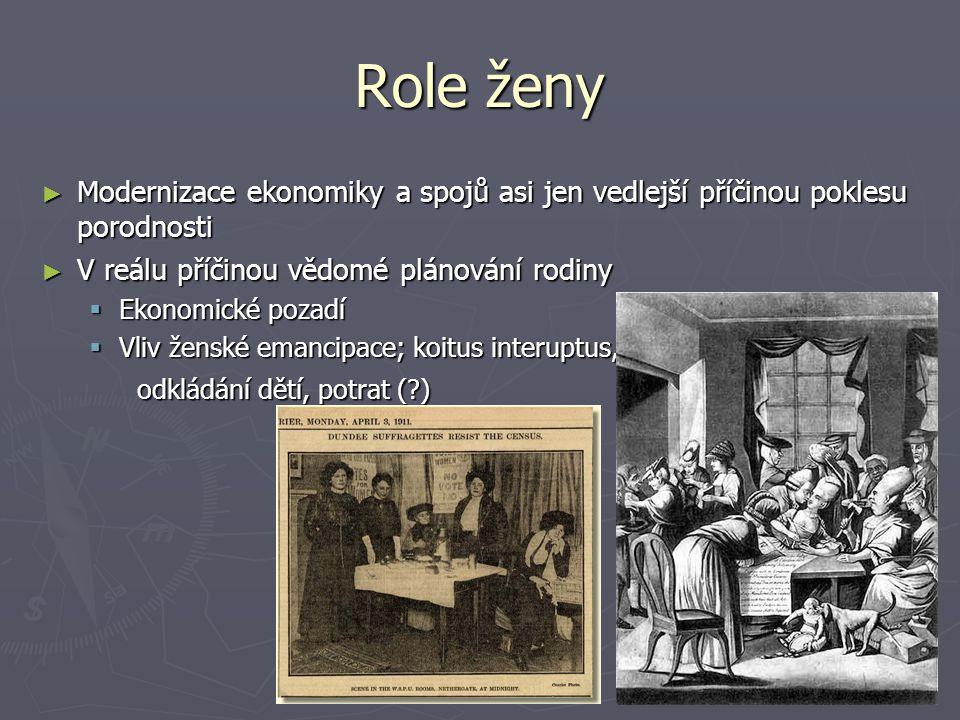 Role ženy Modernizace ekonomiky a spojů asi jen vedlejší příčinou poklesu porodnosti. V reálu příčinou vědomé plánování rodiny.