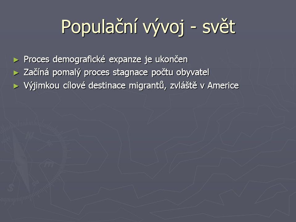 Populační vývoj - svět Proces demografické expanze je ukončen