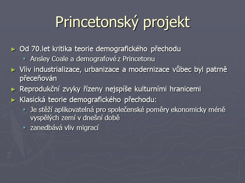 Princetonský projekt Od 70.let kritika teorie demografického přechodu