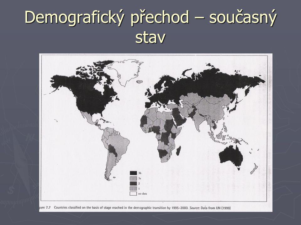 Demografický přechod – současný stav