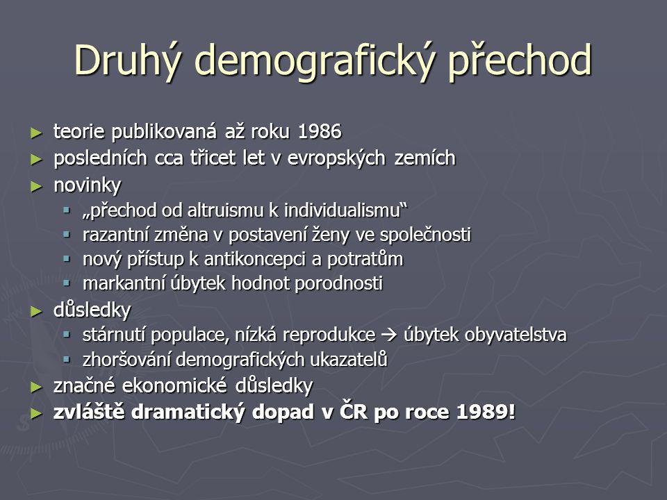 Druhý demografický přechod