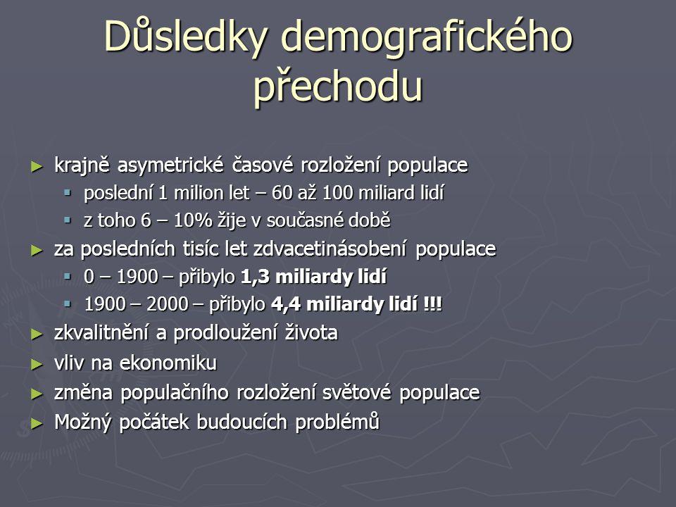 Důsledky demografického přechodu
