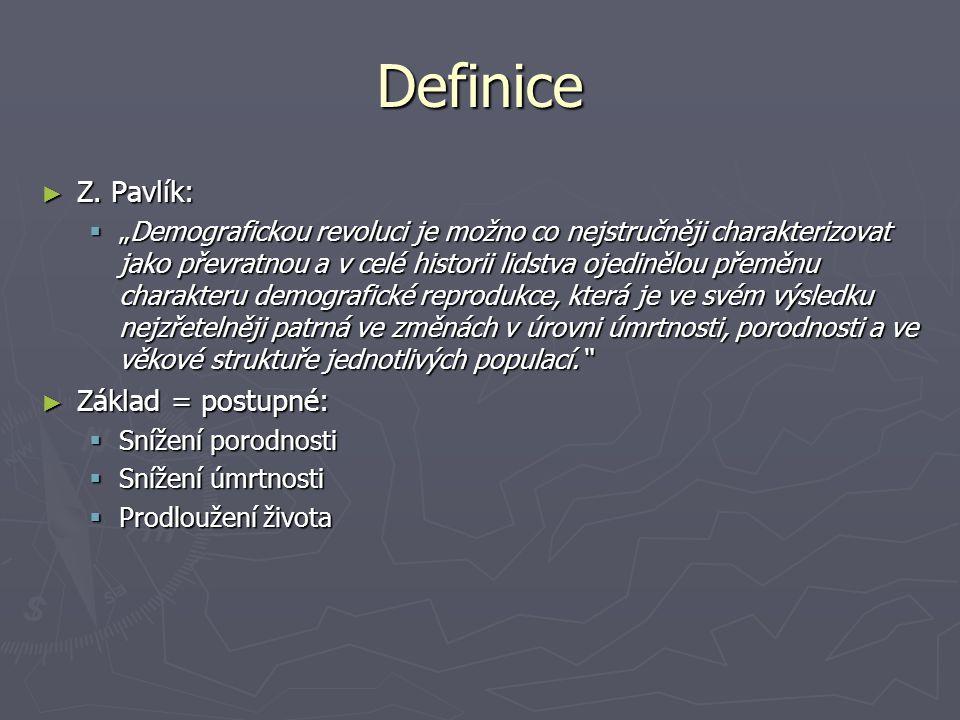 Definice Z. Pavlík: Základ = postupné: