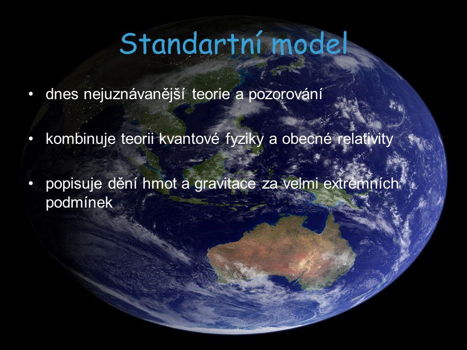 Standartní model dnes nejuznávanější teorie a pozorování