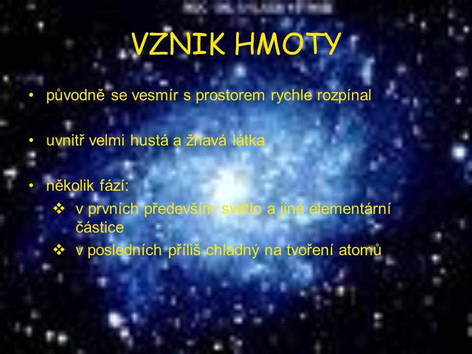 VZNIK HMOTY původně se vesmír s prostorem rychle rozpínal