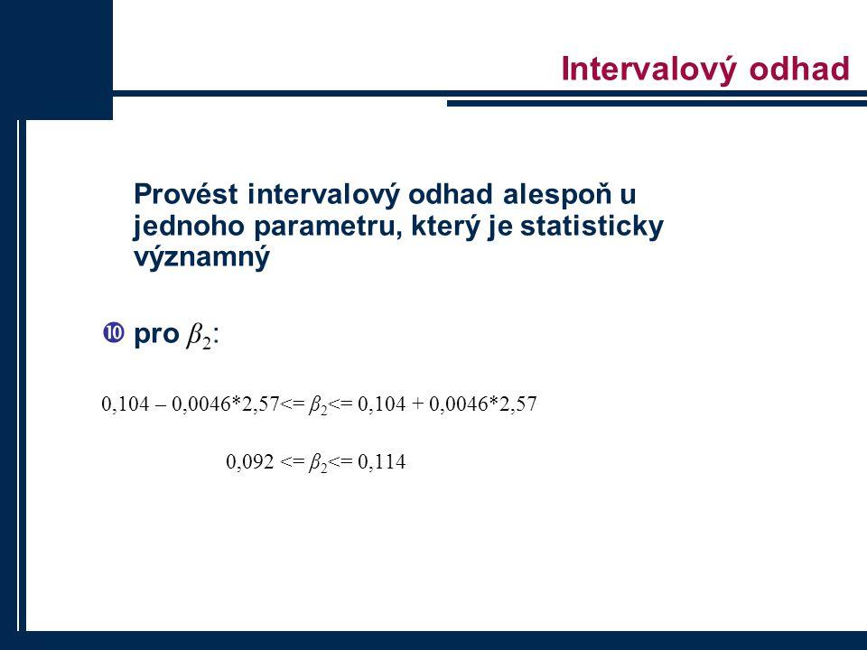 Intervalový odhad Provést intervalový odhad alespoň u jednoho parametru, který je statisticky významný.