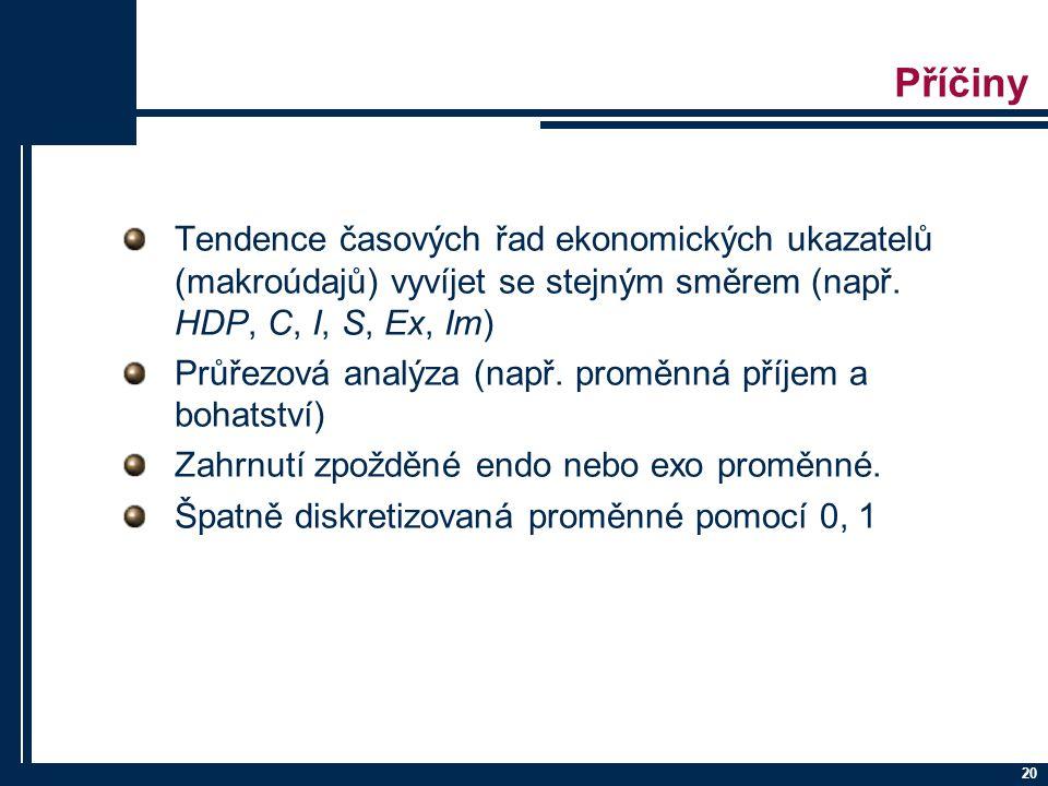 Příčiny Tendence časových řad ekonomických ukazatelů (makroúdajů) vyvíjet se stejným směrem (např. HDP, C, I, S, Ex, Im)